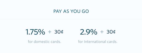 Stripe Australia Fees