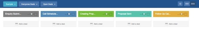 complete CRM pipeline in ActiveCampaign
